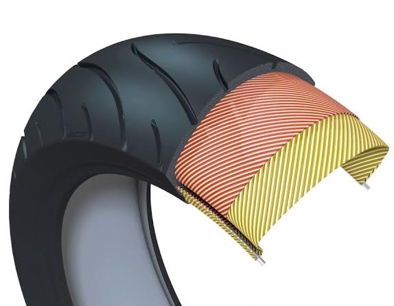 pneu diagonal
